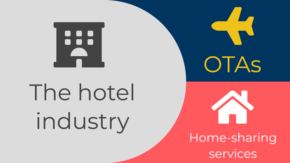 hotel industry versus OTAs and Airbnb